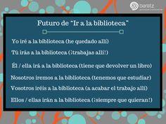 "Futuro de ""Ir a la biblioteca"" #DiaBiblioteca #Biblioteca"