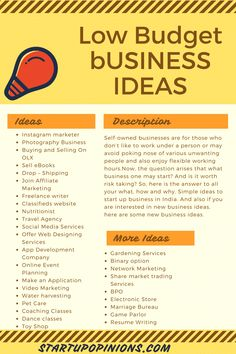51 low budget profitable business ideas for beginners startups in India 10 Small Business Ideas for Women Single Moms Income Top 20 Best Sm. Business Ideas For Students, Business Ideas For Women Startups, Business Ideas For Beginners, Best Small Business Ideas, Small Business Plan, Start Up Business, Starting Your Own Business, Small Business Marketing, Business Planning