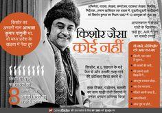 एक शख़्स और इतने हुनर? चमत्कार है! #KishoreKumar साहब जैसे कम ही लोग दुनिया में आते हैं...हमारी श्रद्धांजलि Gernal Knowledge, General Knowledge Facts, Knowledge Quotes, True Facts, Weird Facts, Crazy Facts, True Quotes, Best Quotes, Real Life Heros