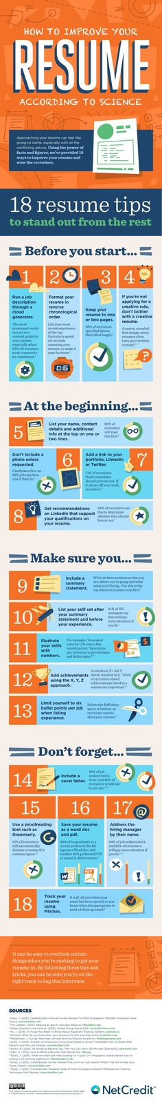 "An infographic about creating a perfect resume according to science--- This is a very helpful list of resume tips. We can especially use the ""Don't forget"" section as a last call before we submit a resume. Resume Advice, Resume Writing Tips, Resume Help, Career Advice, Resume Ideas, Acting Resume, Career Planning, Resume Cv, Linux"
