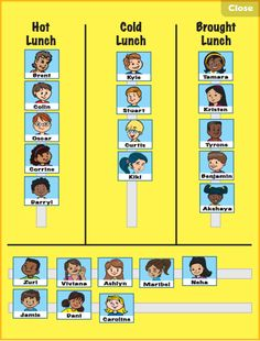 Lunch count and check in Classroom Jobs, Classroom Organization, Behavior Management, Classroom Management, Lunch Chart, Play Money, Teachers Corner, Reward System, Teacher Resources