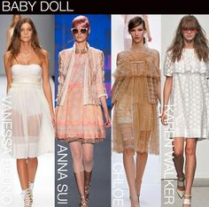 "Any predictions for fashion in 2014? Of the four at this site, Baby Doll gets my vote.  How about you?  Oh, if you do not think the topic of ""future fashion"" is exceptionally difficult, just Google it."