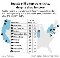 Infographic: Top Transit Scores in US Cities | The Seattle Times