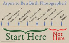 It can be hard to know where to start when you want to become a birth photographer. There are many things to put into place before actually shooting the birth! Hobby Photography, Birth Photography, Food Photography Styling, Photography And Videography, Food Styling, Landscape Photography, Photography Ideas, Photography Marketing, Photography Business