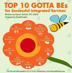 Top 10 GOTTA BEs for Successful Integrated Services – SeekFreaks
