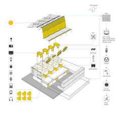 axonometric view of low-voltage building systems