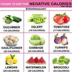 Foods to eat for Negative Calories