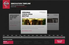 History's Greatest Innovations [Interactive Timeline]