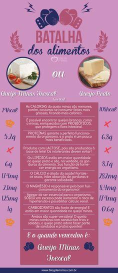 Batalha dos alimentos: queijo prato ou queijo minas, escolha o melhor -Blog da Mimis #diet #alimentação #emagrecer #saúde #blogdamimis