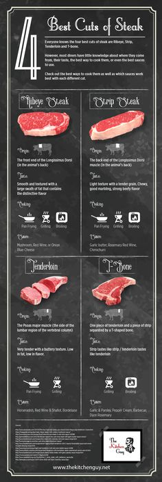 4 Best Cuts of Steak - Food Facts Infographics - Fleisch Steak Recipes, Grilling Recipes, Rice Recipes, Recipes Dinner, Lunch Recipes, Crockpot Recipes, Best Cut Of Steak, Cuts Of Steak, Cuts Of Beef