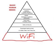 Maslow Revised