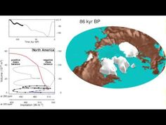 An Ice Age Every 100,000 Years: Why? See 122,000 Year Simulation Of Ice Sheets  Science struggled to explain fully why an ice age occurs every 100,000 years. As researchers now demonstrate based on a computer simulation, not only do variations in insolation play a key role, but also the mutual influence of glaciated continents and climate.  During the last ice age northern regions of America, Europe and Asia were covered under thick ice sheets.