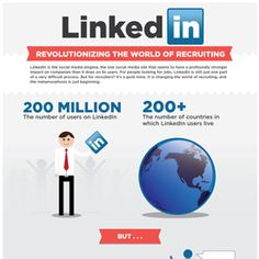 Infographic: LinkedIn Transforms Job Recruiting  - epublicitypr.com