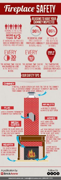 15 Best Fireplace Safety Tips Images Fire Places Fireplace Design
