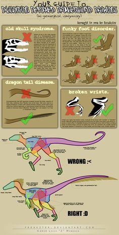 TUTORIAL:+how+to+draw+raptors+by+Freakzter.deviantart.com+on+@deviantART
