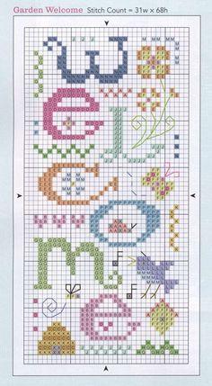 Garden Welcome mini banner chart