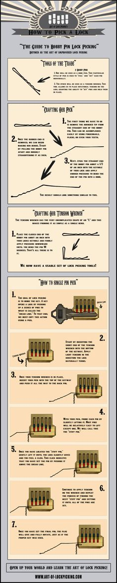 Bobby Pin Lock Picking INFOGRAHPIC