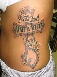 thinking about getting this on my wrist