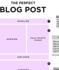"How to Create ""The Perfect Blog Post"" via @"