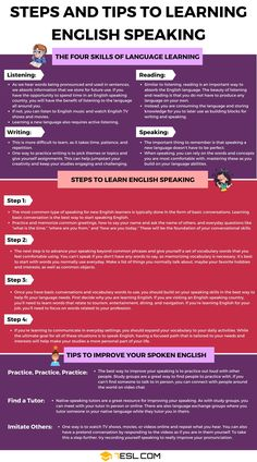 Speaking English: Useful Steps and Tips to Learning and Improving English Speaking
