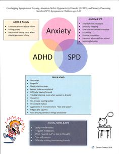 It turns out that Anxiety, ADHD, and Sensory Processing Disorder (SPD) all have overlapping symptoms that make it hard for a child to express their needs effectively. Sensory Processing Disorder Symptoms, Sensory Disorder, Adhd And Autism, Adhd Kids, Adhd In Girls, Adhd Facts, Autism Facts, Einstein, Adhd Help