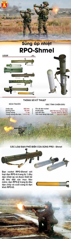 "[Infographic] RPO-Shmel-""Loại hỏa thần"" cầm tay của Nga khiến IS phải trồi lên đầu hàng. Military Weapons, Military Art, Battle Tank, Weapons Guns, Artwork Pictures, Military Equipment, War Machine, Battleship, Firearms"