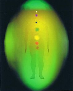 Kirlian Photo Human Aura Showing Chakras