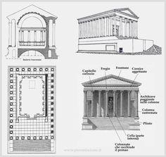 Nomenclatura di un Tempio romano. Sussiste una tradizione, che ritengo infondata, relativa al martirio dei Santi Larinesi, che sarebbe avvenuto nei pressi di un tempio dedicato al dio Marte.
