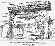 A kapu részei Folk Music, Sandbox, Adult Coloring Pages, Hungary, Budapest, Woodworking, Backyard, Traditional, History