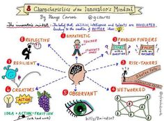8 Inoovator Mindset