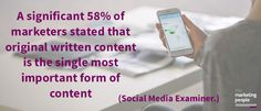 A significant 58% of marketers stated that original written content is the single most important form of content