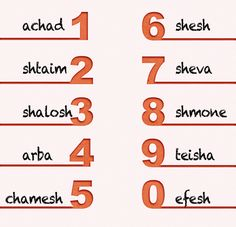 in hebrew www facetozion com more jewish hebrew israel hebrew . Biblical Hebrew, Hebrew Words, Hebrew Quotes, Messianic Judaism, Hebrew School, Learn Hebrew, Word Study, Torah, Number 0