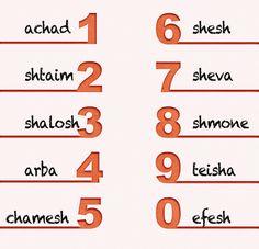 in hebrew www facetozion com more jewish hebrew israel hebrew . Biblical Hebrew, Hebrew Words, Hebrew Quotes, Learn Hebrew Online, Messianic Judaism, Hebrew School, Word Study, Torah, Number 0