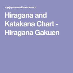 Hiragana and Katakana Chart - Hiragana Gakuen