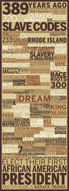 Black History – Infographic | Best InfoGraphics