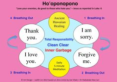 How often should I clean? Let's be very clear Ho'oponopono practice is a full time occupation, almost a state of mind. Not when you are in the…