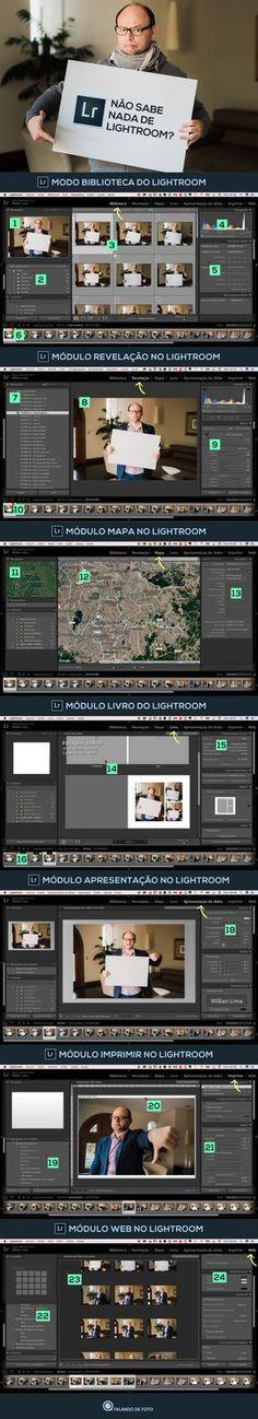 Como usar o Lightroom em 24 etapas. Para quem está iniciando na edição e tratamento.
