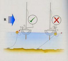 Fishing 101, Kayak Fishing, Fishing Boats, Sailing Classes, Sailing Lessons, Sailing Basics, Boat Navigation, Sailboat Interior, Boat Safety