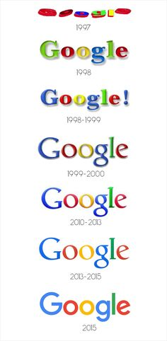 The history of Google's logo is interesting. It never really changes except for the slight change in Boldness or font. It keeps getting more friendly and smooth in every evolution.