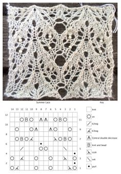 Summer a free lace pattern afkomstig van String Geekery Knitting Charts, Lace Knitting, Knitting Stitches, Knitting Patterns Free, Knit Crochet, Lace Patterns, Stitch Patterns, Summer Knitting, Knitting Projects