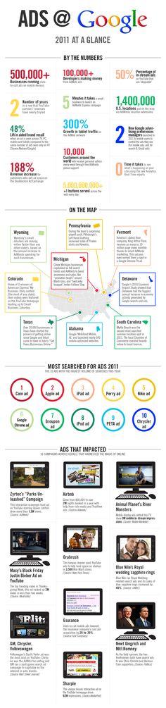 2011'in Online Reklam Trendi Mobil Cihazlar   http://sosyalmedya.co/google-ads-infografik/