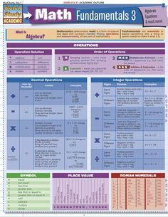 Math Fundamentals 3 (Quickstudy: Academic): This fantastic overview of points, lines, angles, planes, solids and space figures is great for middle and high school students. It will help boost math confidence and test scores. What Is Mathematics, Algebra Equations, Math Help, Learn Math, Order Of Operations, Math Formulas, Teaching Math, College Teaching, College Math