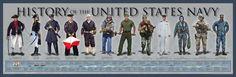 Histoire de la marine des États-Unis imprimer par HistoryAmerica
