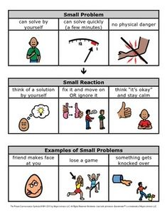 "This product is helpful for students who have difficulty with emotional regulation. It includes visual cues to help students identify the size of problem (small, medium, big) and includes specific descriptors and examples for those types of problems. It also identify the appropriate reactions to ""match"" the size of the problem (ex."