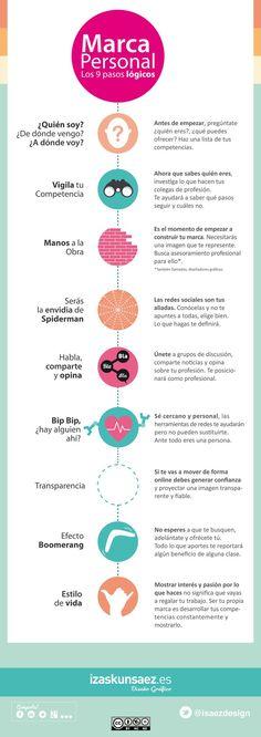Marca personal. Los 9 pasos para tener éxito. Infografía en español. #CommunityManager