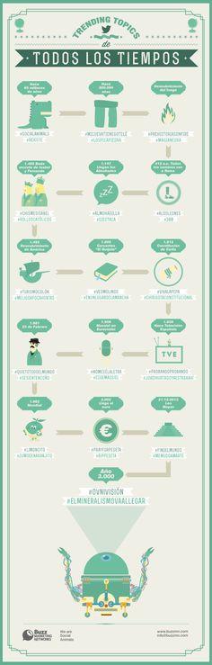 Infografia-¡Historia