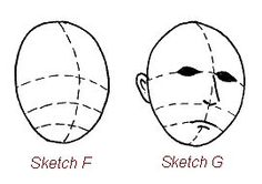 So you think learning how to draw faces is difficult? Wrong! Faces are made up of a series of simple shapes. In this easy to follow tutorial, you'll be able to draw believable faces in no time!