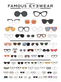 Here's a chart of famous eyewear. | 22 Fashion Infographics You Need In Your Life