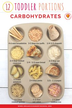 The Organic Cookery School Toddler Portion Guide Carbohydrates
