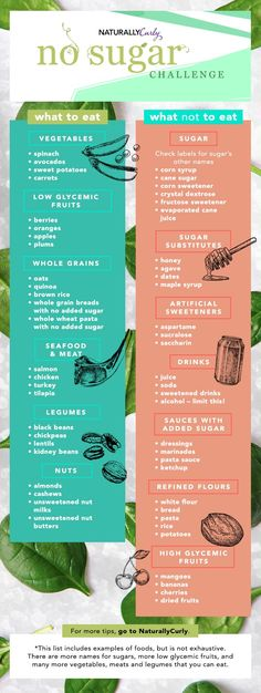 Join Our NaturallyCurly No Sugar Challenge no sugar diet plan Join Our NaturallyCurly No Sugar Challenge Sugar Detox Diet, No Sugar Diet, Sugar Free Foods, No Sugar Snacks, Sugar Detox Plan, Diet Detox, Cleanse Diet, Sugar Free Food List, Sugar Free Diet Plan